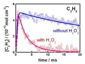 hyperoxid1